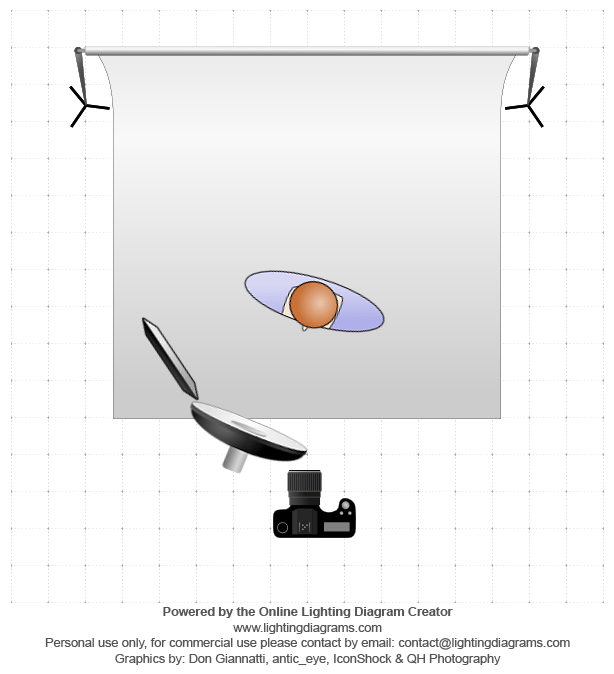 lighting-diagram-1409443204